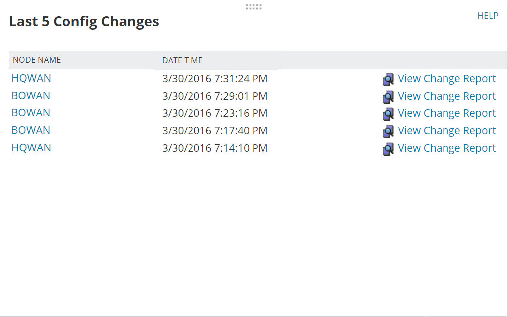 NCM- Last Five Config Changes