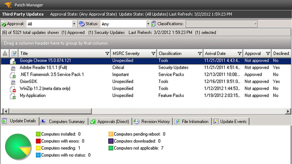 Software Patch Management for Windows | SolarWinds