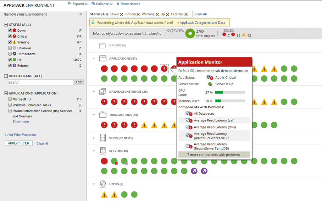 Server Health Monitoring | SolarWinds