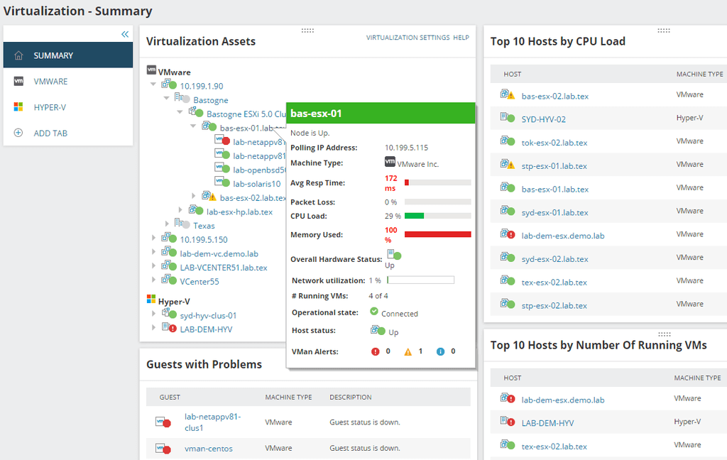 Linux Performance Monitoring Tool - App & Server Monitor | SolarWinds