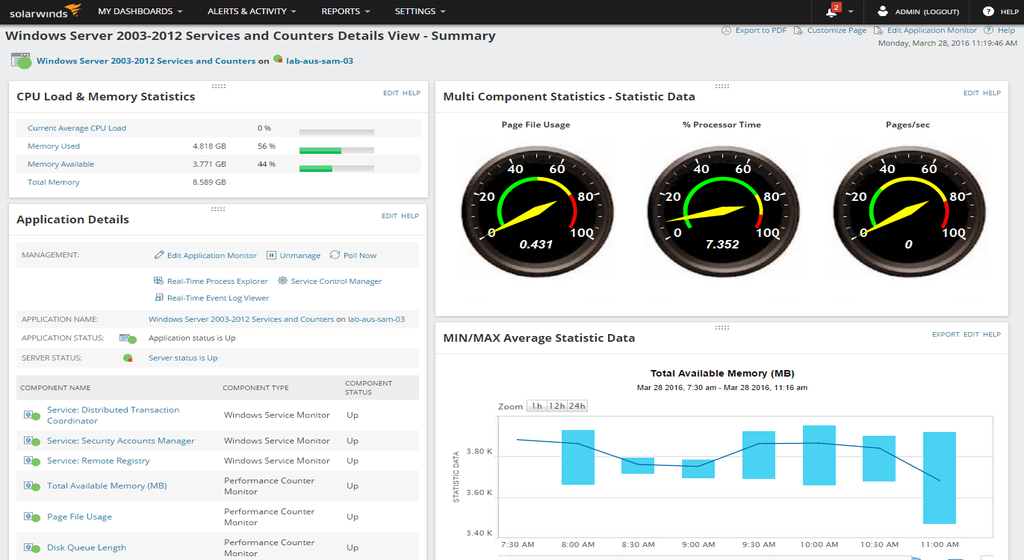 Citrix Monitoring - Citrix XenApp Monitoring Tool | SolarWinds