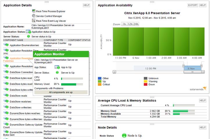 /-/media/solarwinds/swdc/topic-page-images/citrixmonitoringfeature.ashx