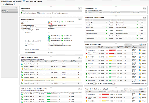 View of mail server performance monitoring with SolarWinds® Server & Application Monitor.