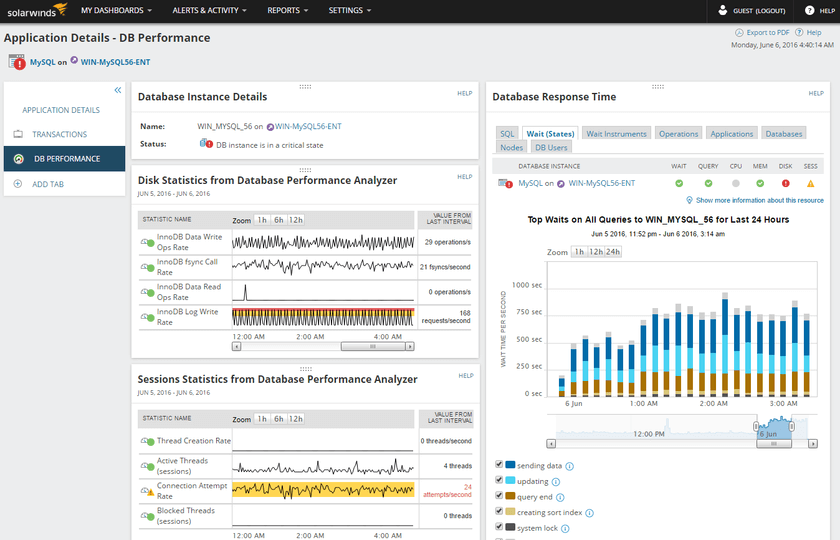 MySQL Monitor - MySQL Performance Monitoring Tool | SolarWinds