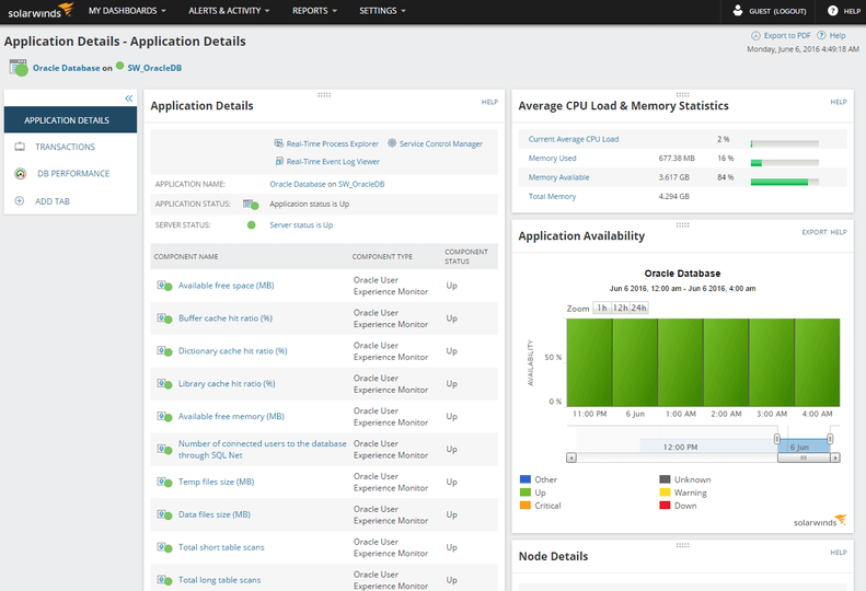 Monitoring Oracle health and performance metrics.