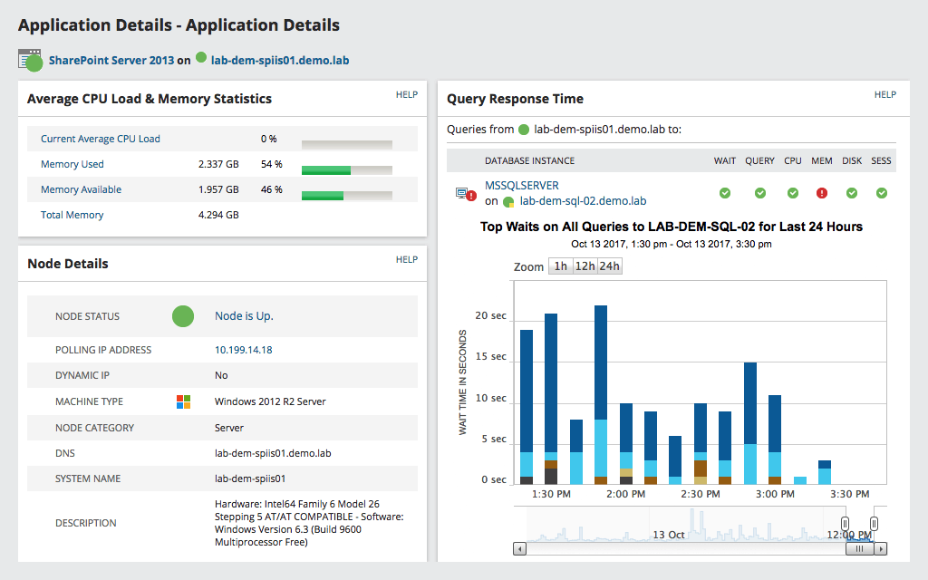 Application Performance Optimization | SolarWinds