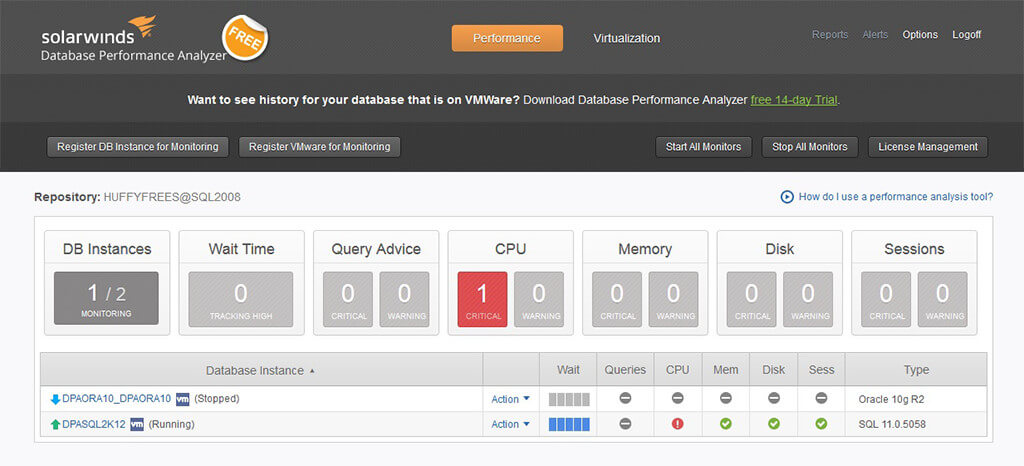 /-/media/solarwinds/swdcv2/free-tools/database-performance-analyzer-free/images/dpa-free_dashboard.ashx