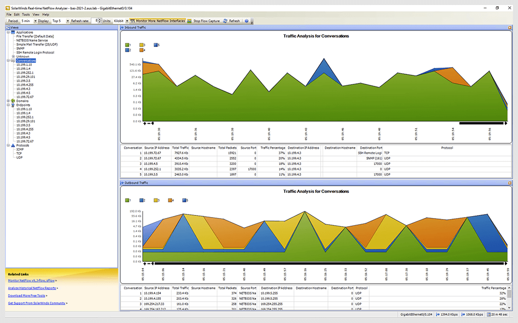 FREE Real-Time NetFlow Analyzer | SolarWinds