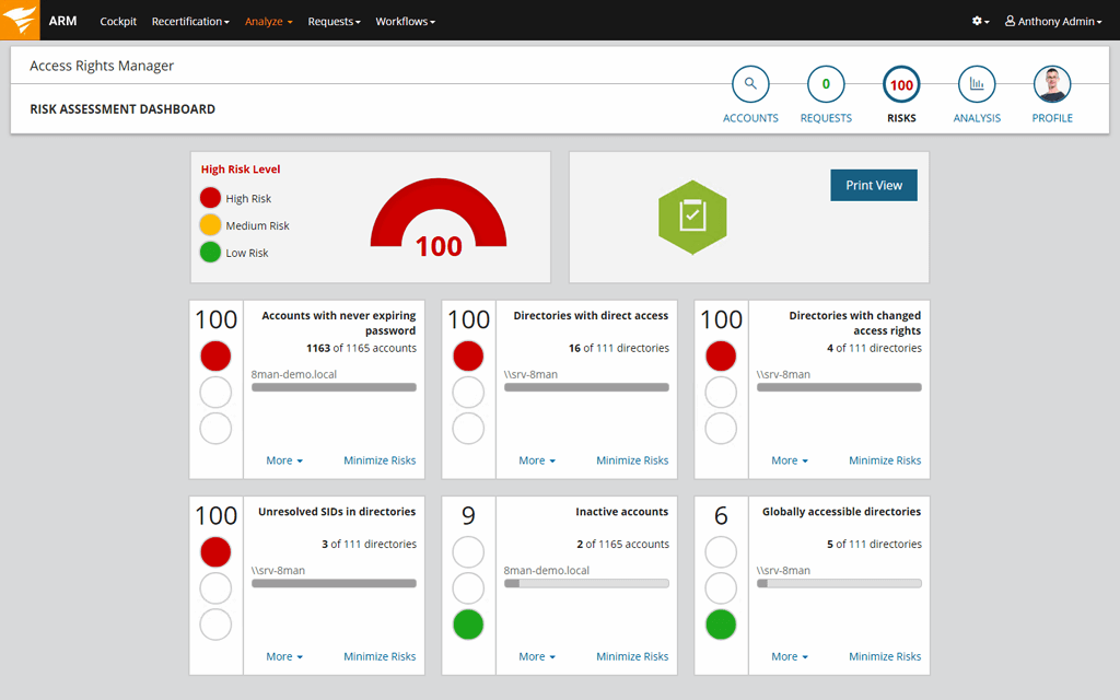 risk assessment dashboard in SolarWinds ARM