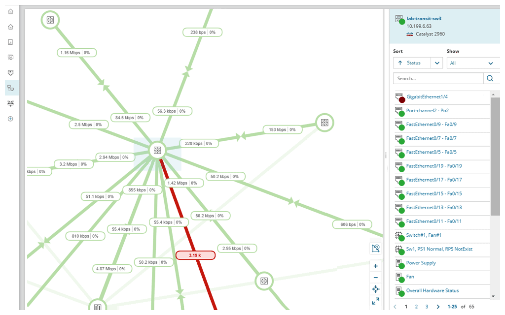 Network Visibility - Network Visualization and Monitoring