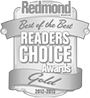 WindowsNetworking.com Readers Choice Winner