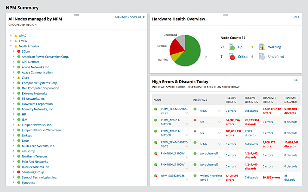 nom-performance monitoring