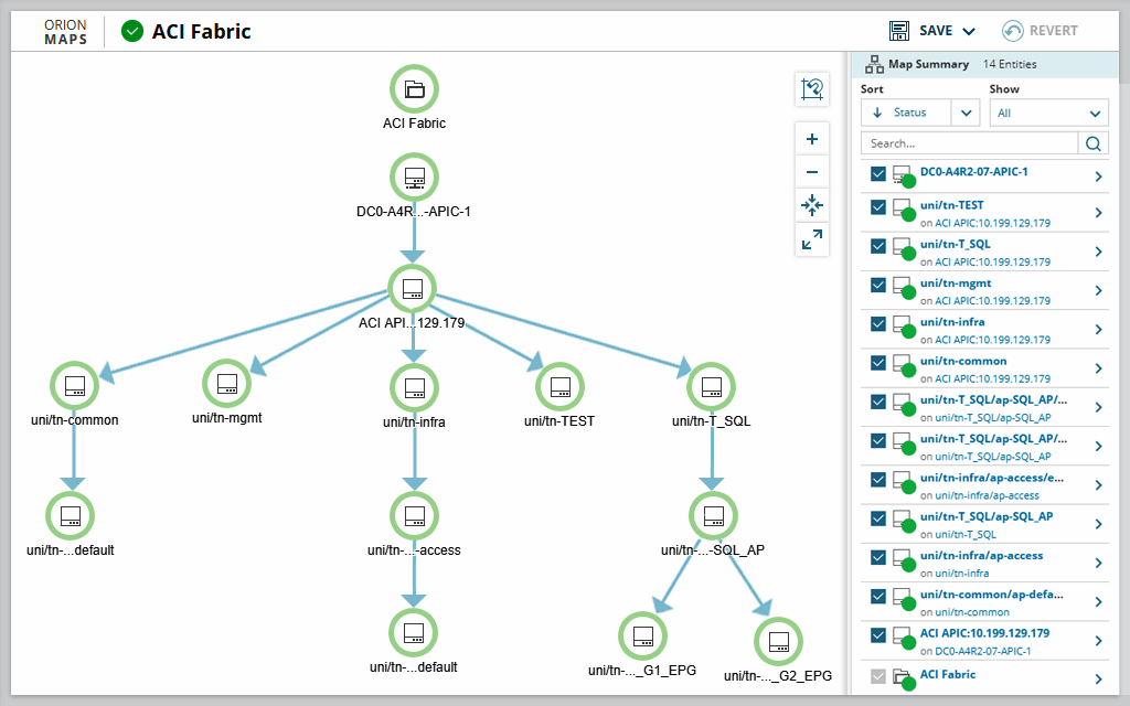 Cisco Network Map on