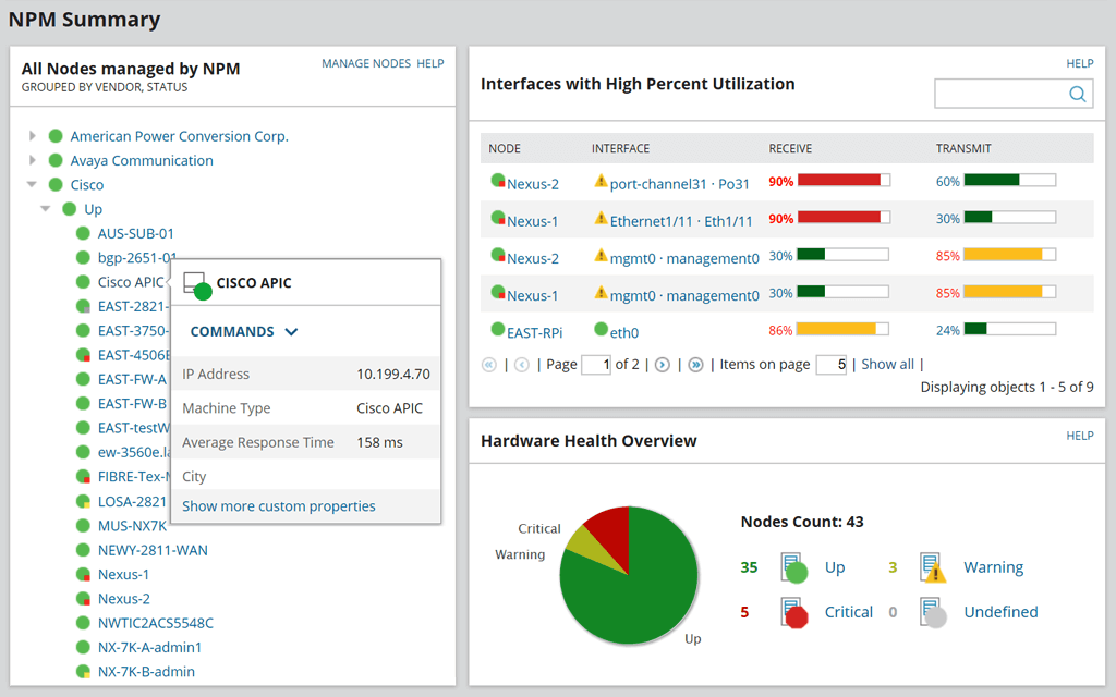 Network Monitoring Software | SolarWinds