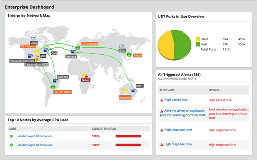 Network Device Tracking Software Solarwinds