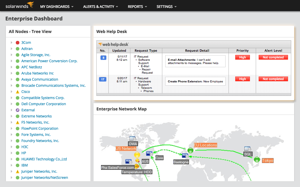 Help desk ticketing system and network management integration