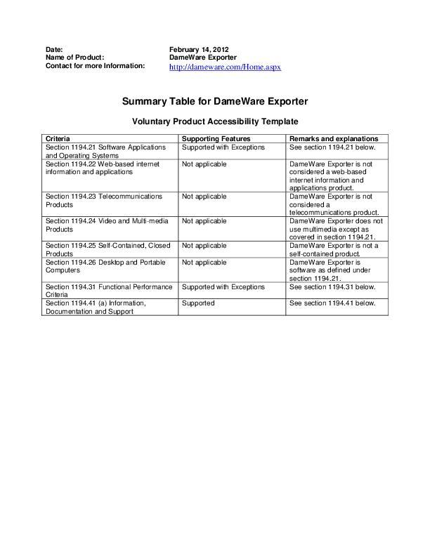 Voluntary Product Accessibility Template for DameWare Exporter ...